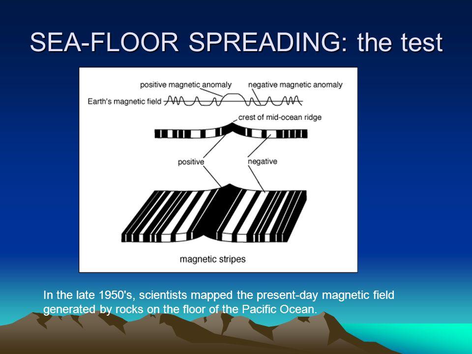 SEA-FLOOR SPREADING: the test