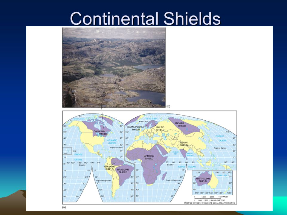 Continental Shields