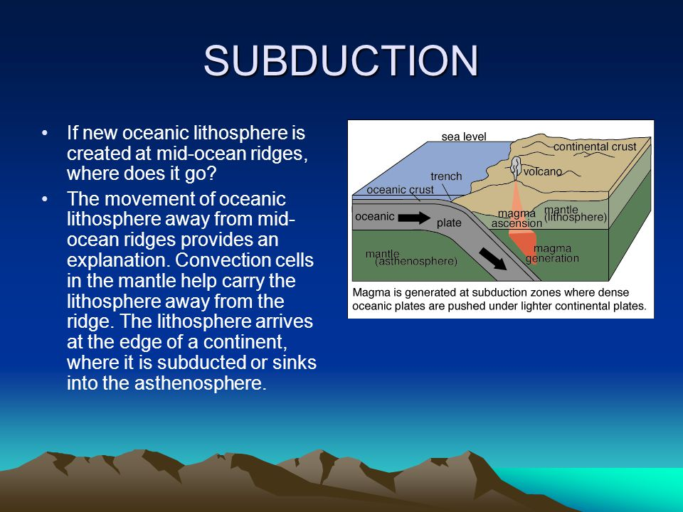 SUBDUCTION If new oceanic lithosphere is created at mid-ocean ridges, where does it go