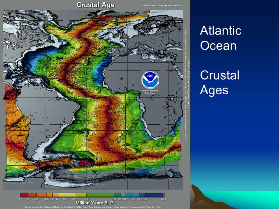 Atlantic Ocean Crustal Ages