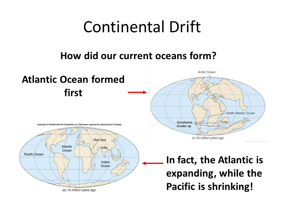 How did our current oceans form Atlantic Ocean formed first