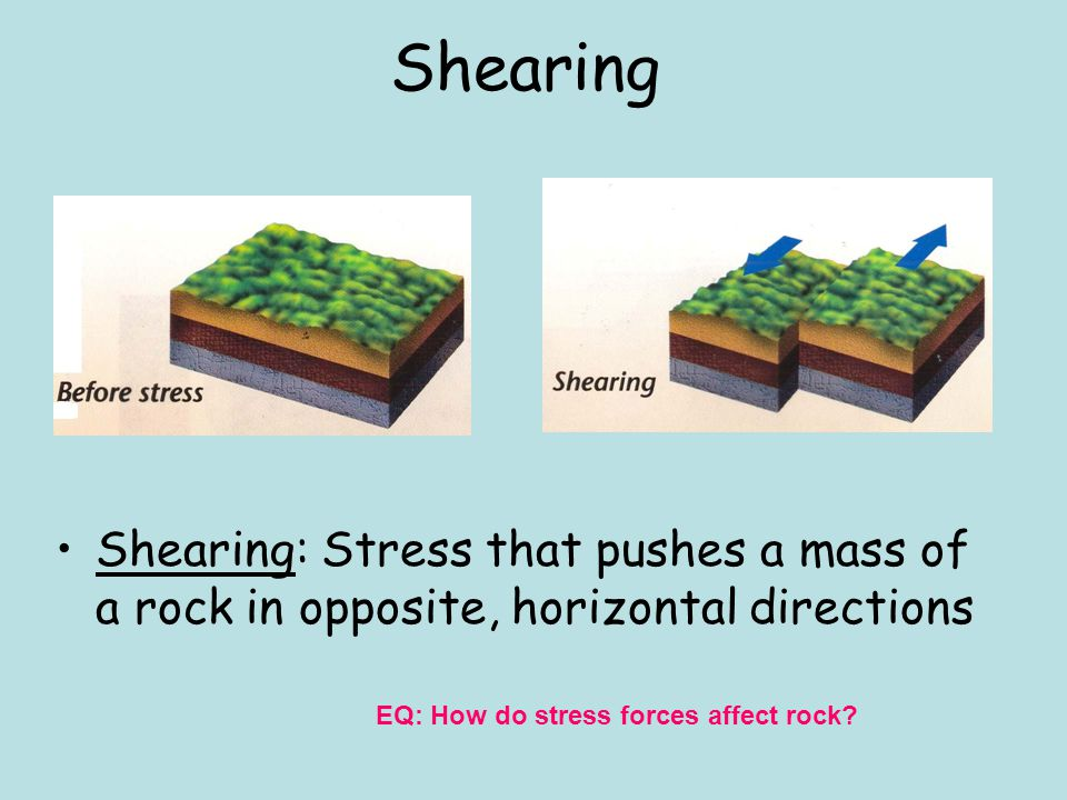 Shearing Shearing: Stress that pushes a mass of a rock in opposite, horizontal directions.