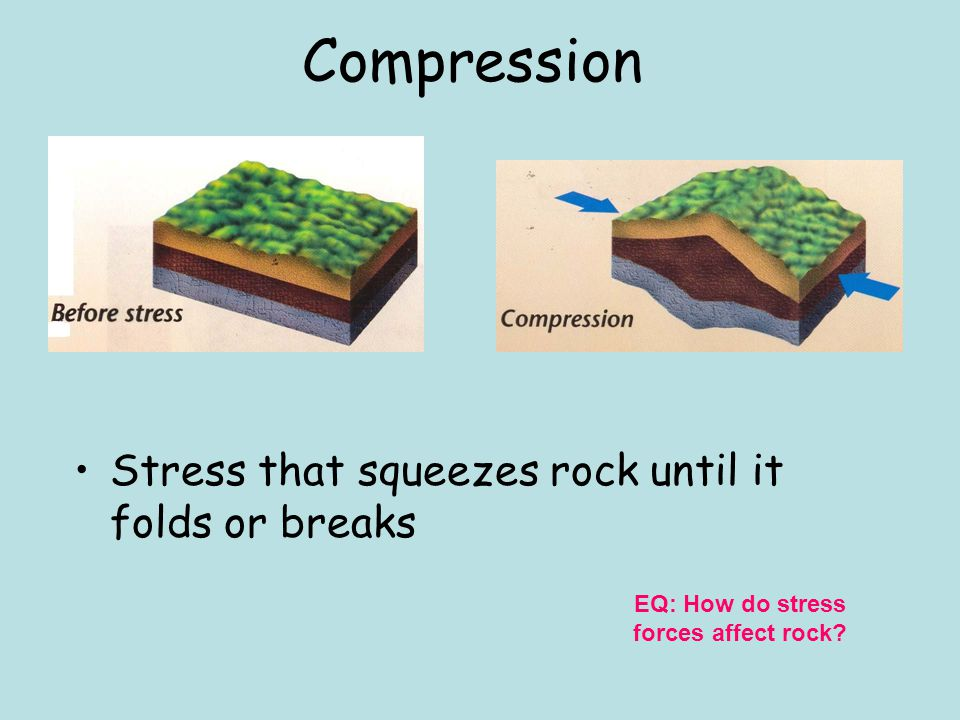 EQ: How do stress forces affect rock