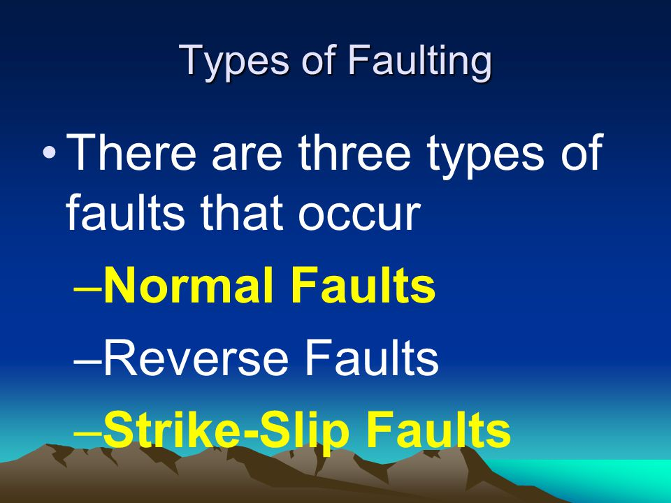 There are three types of faults that occur Normal Faults