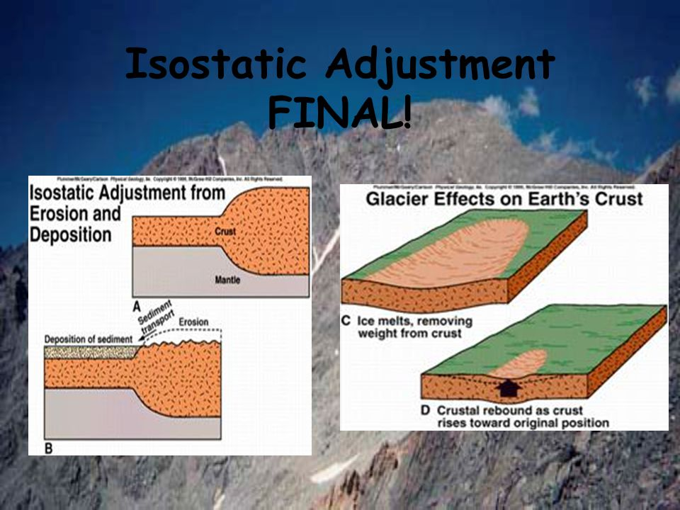 Isostatic Adjustment FINAL!