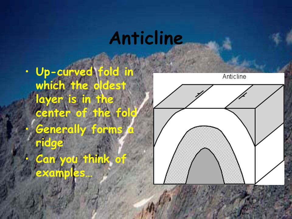 Anticline Up-curved fold in which the oldest layer is in the center of the fold. Generally forms a ridge.