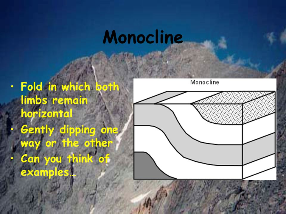Monocline Fold in which both limbs remain horizontal