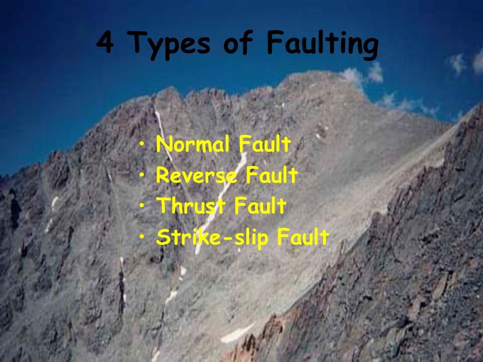 4 Types of Faulting Normal Fault Reverse Fault Thrust Fault