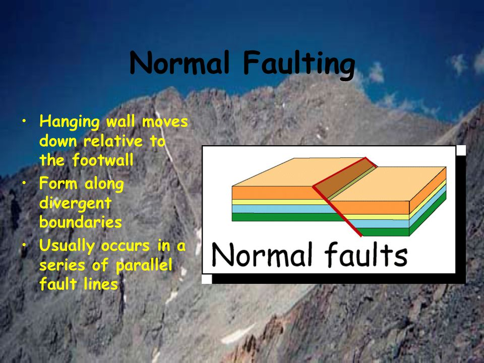 Normal Faulting Hanging wall moves down relative to the footwall