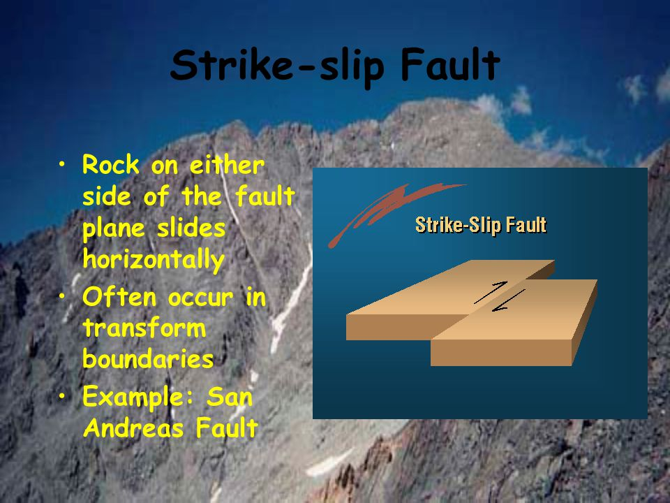 Strike-slip Fault Rock on either side of the fault plane slides horizontally. Often occur in transform boundaries.