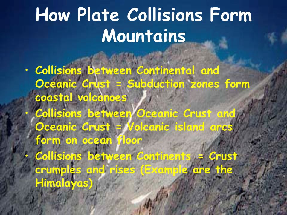 How Plate Collisions Form Mountains