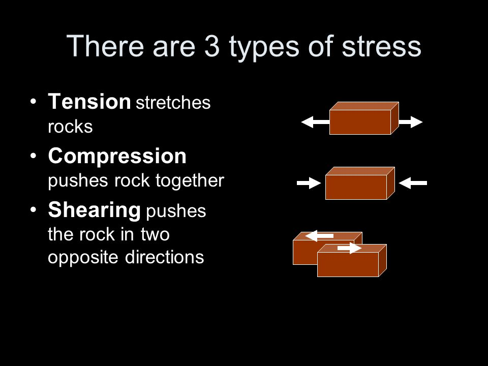 There are 3 types of stress