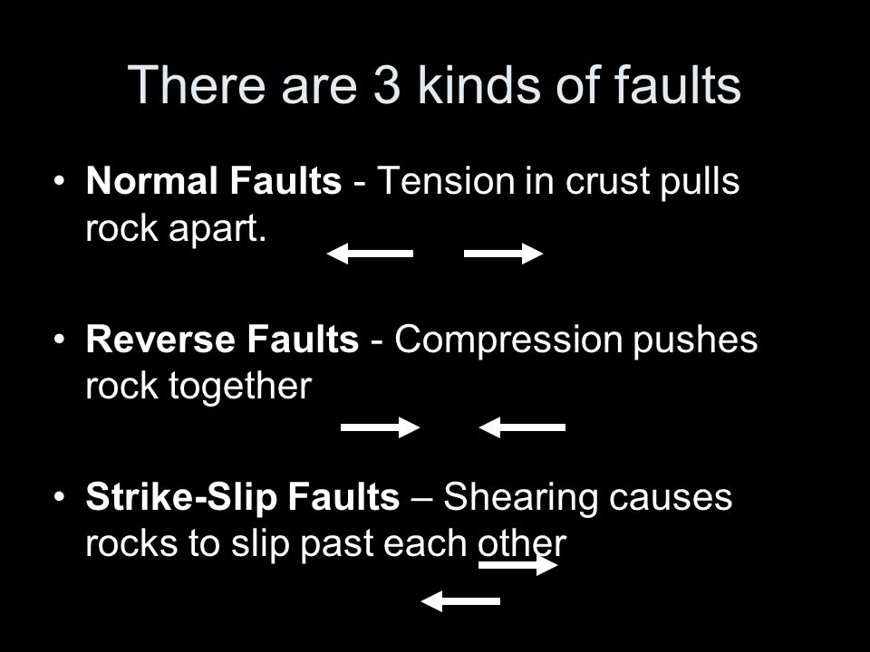 There are 3 kinds of faults