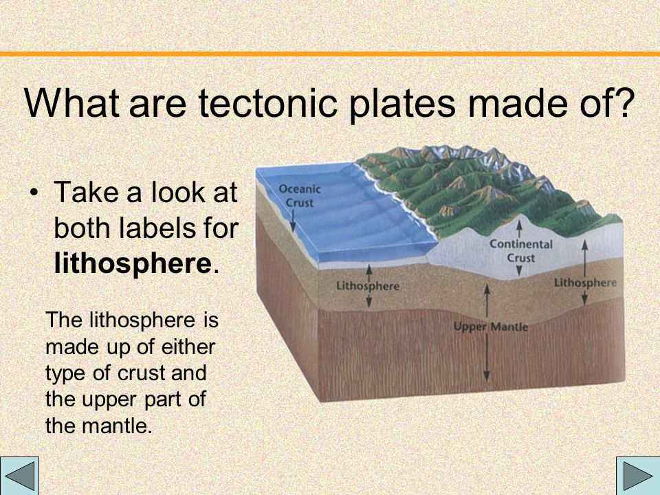 What are tectonic plates made of