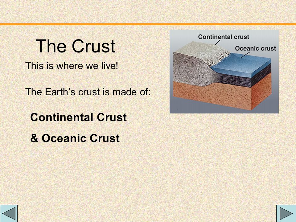 The Crust Continental Crust & Oceanic Crust This is where we live!