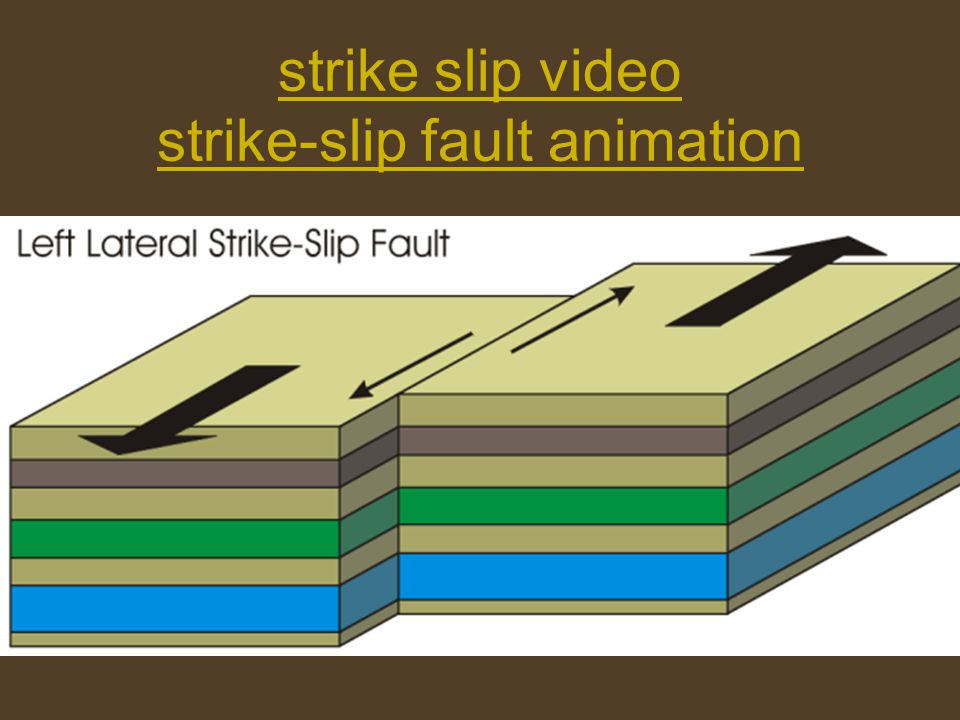 strike slip video strike-slip fault animation