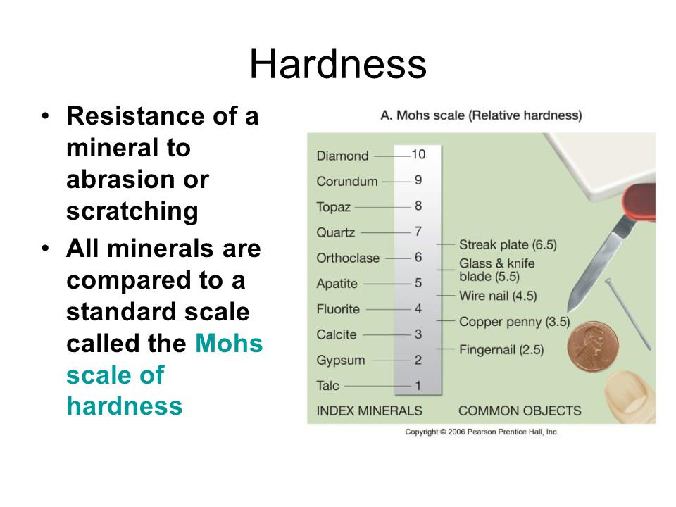 Hardness Resistance of a mineral to abrasion or scratching