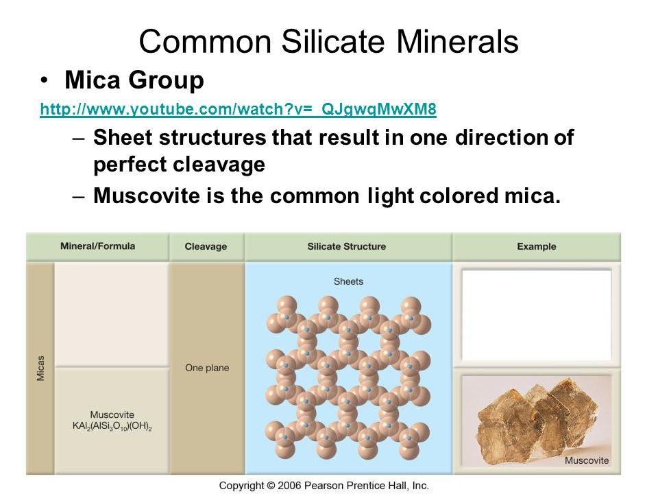 Common Silicate Minerals