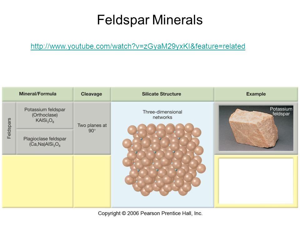 Feldspar Minerals http://www.youtube.com/watch v=zGyaM29yxKI&feature=related
