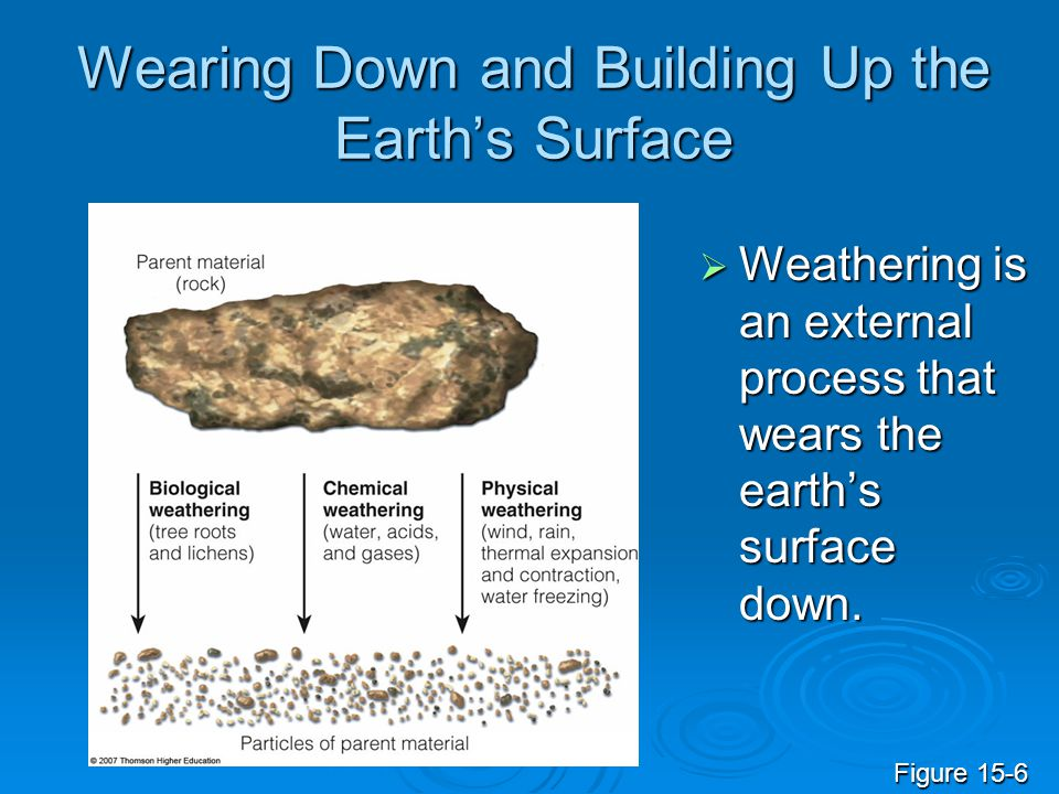 Wearing Down and Building Up the Earth's Surface
