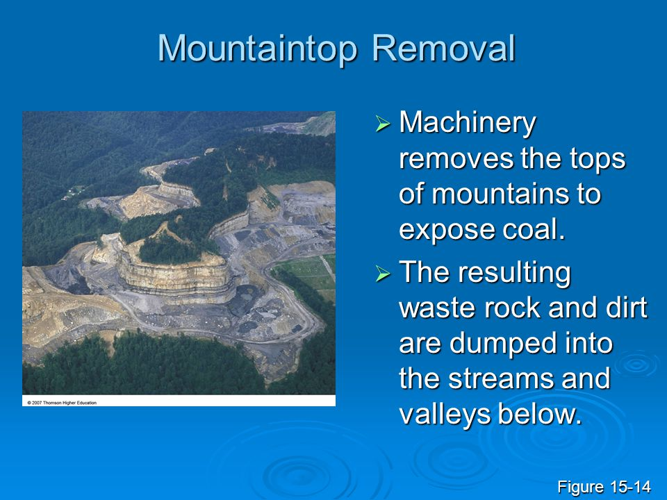 Mountaintop Removal Machinery removes the tops of mountains to expose coal.