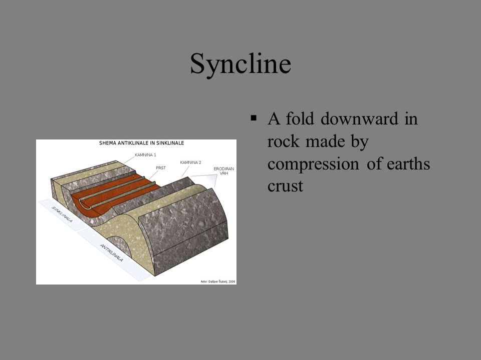 Syncline A fold downward in rock made by compression of earths crust