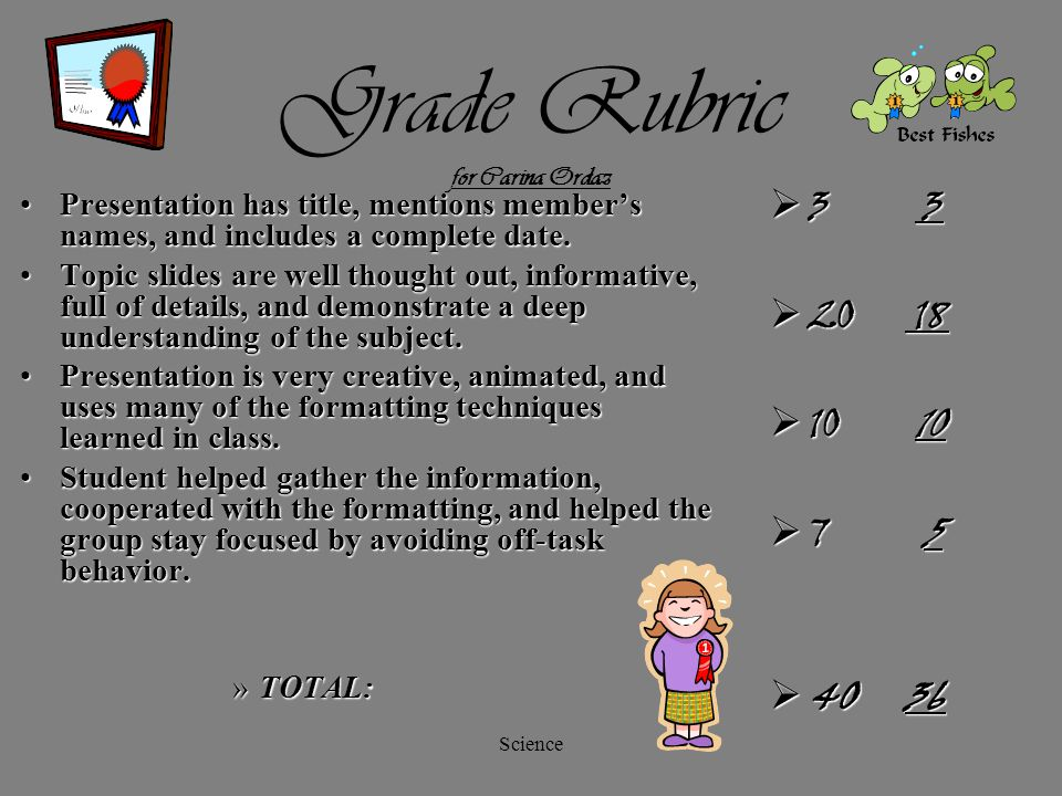 Grade Rubric for Carina Ordaz