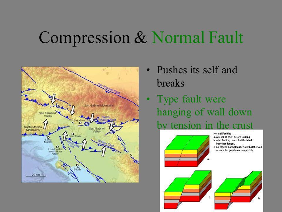 Compression & Normal Fault
