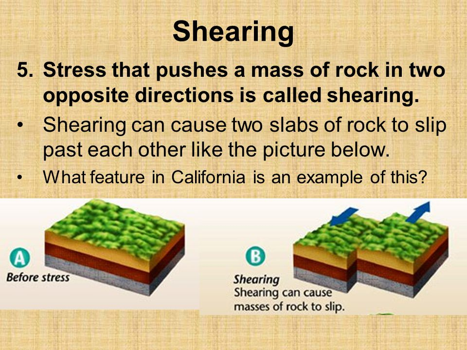 Shearing Stress that pushes a mass of rock in two opposite directions is called shearing.