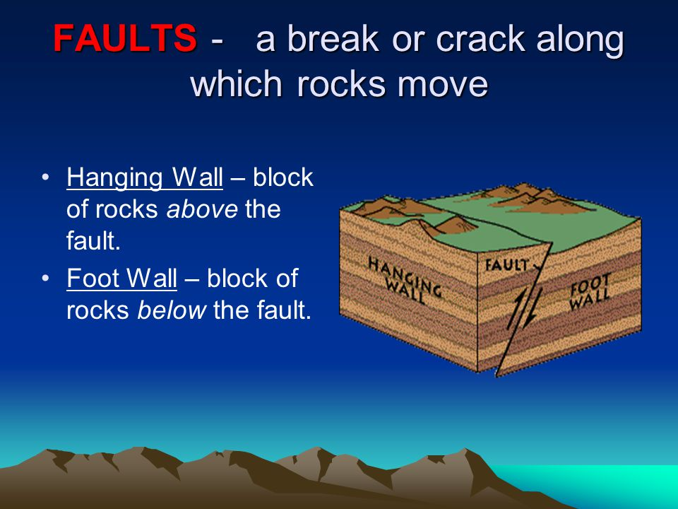 FAULTS - a break or crack along which rocks move