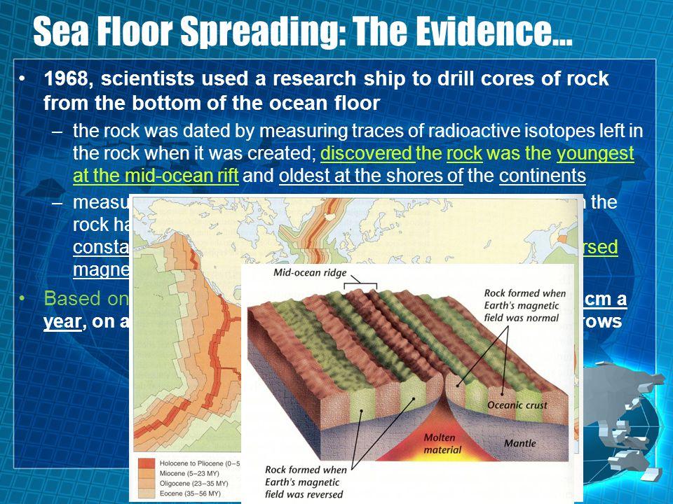Sea Floor Spreading: The Evidence…