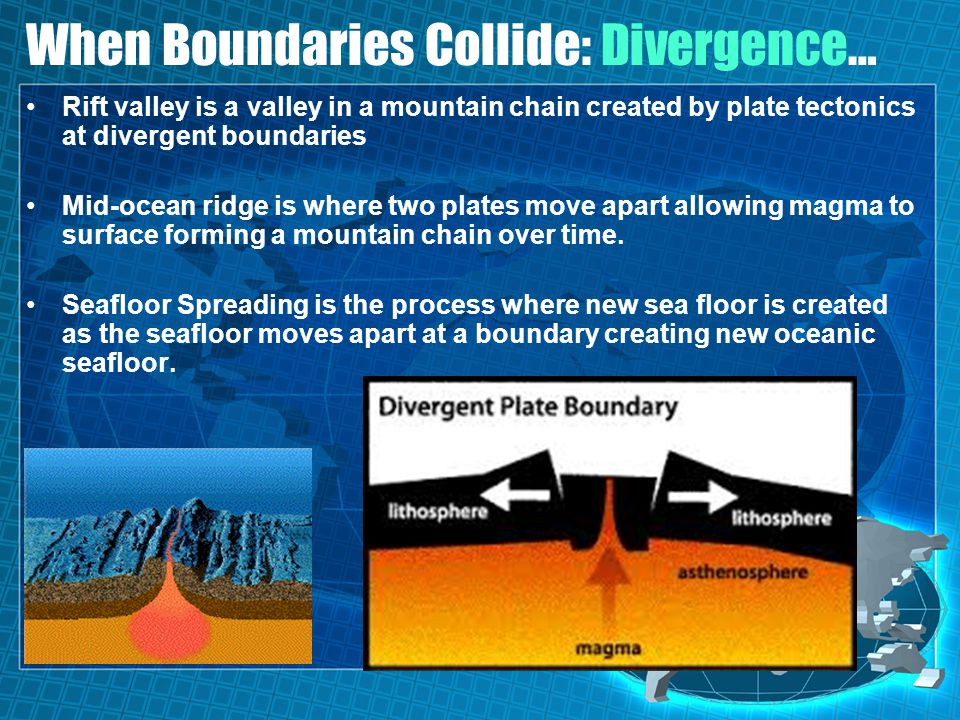 When Boundaries Collide: Divergence…