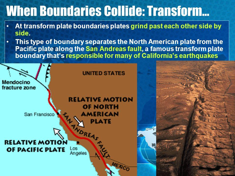 When Boundaries Collide: Transform…