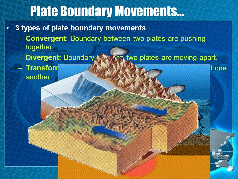 Plate Boundary Movements…