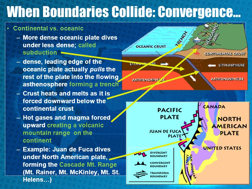 When Boundaries Collide: Convergence…