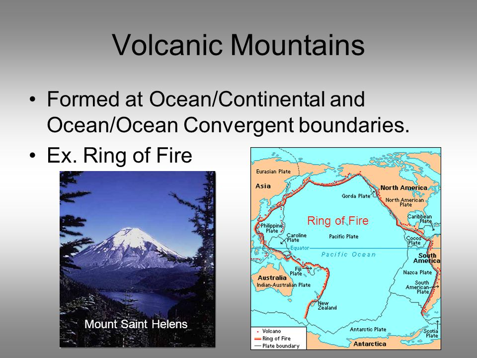 Volcanic Mountains Formed at Ocean/Continental and Ocean/Ocean Convergent boundaries. Ex. Ring of Fire.