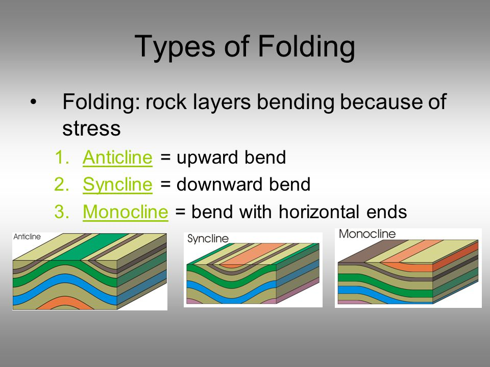 Types of Folding Folding: rock layers bending because of stress