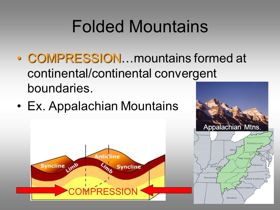 Folded Mountains COMPRESSION…mountains formed at continental/continental convergent boundaries. Ex. Appalachian Mountains.