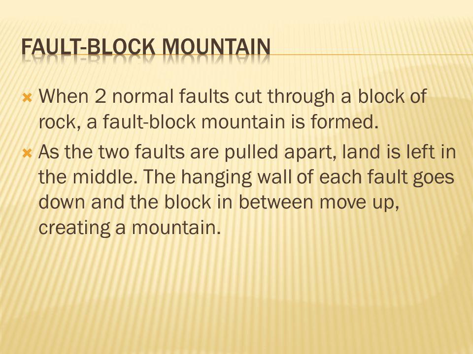 Fault-Block Mountain When 2 normal faults cut through a block of rock, a fault-block mountain is formed.