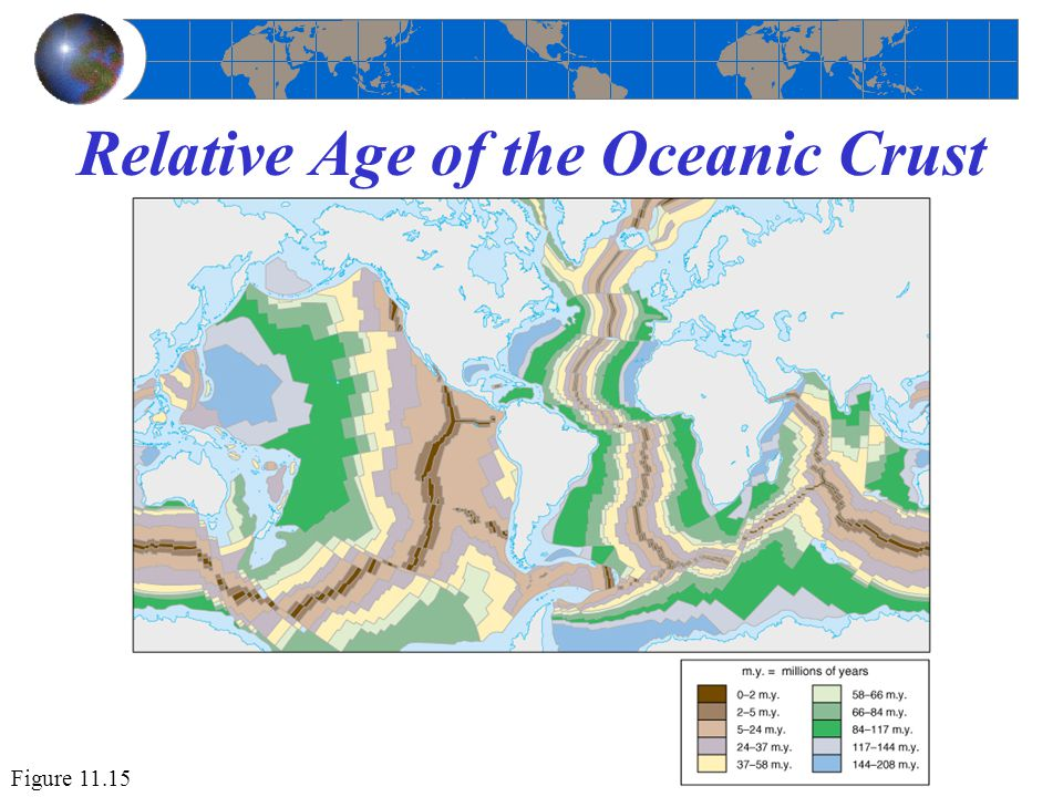 Relative Age of the Oceanic Crust