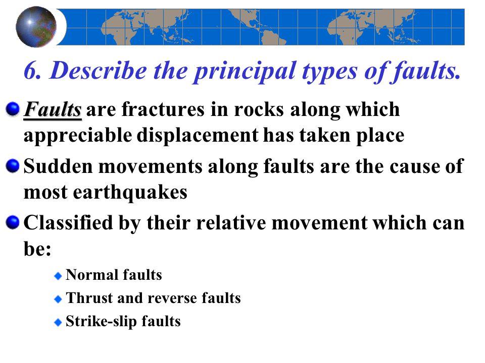 6. Describe the principal types of faults.