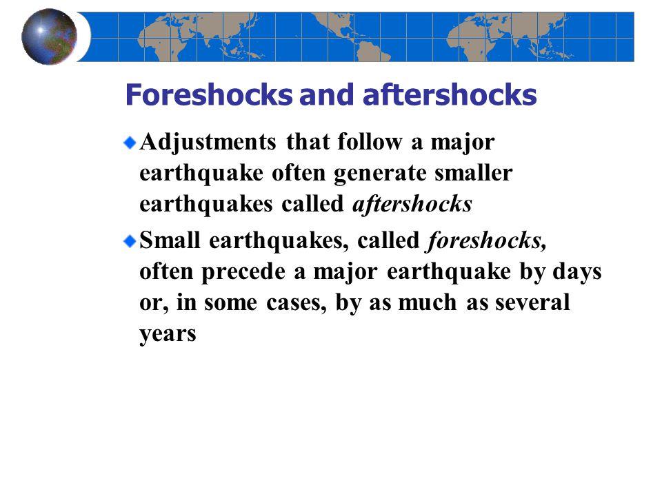 Foreshocks and aftershocks