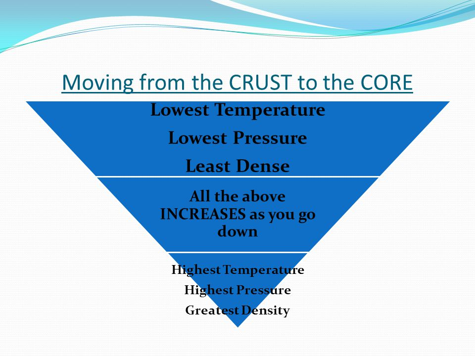 Moving from the CRUST to the CORE