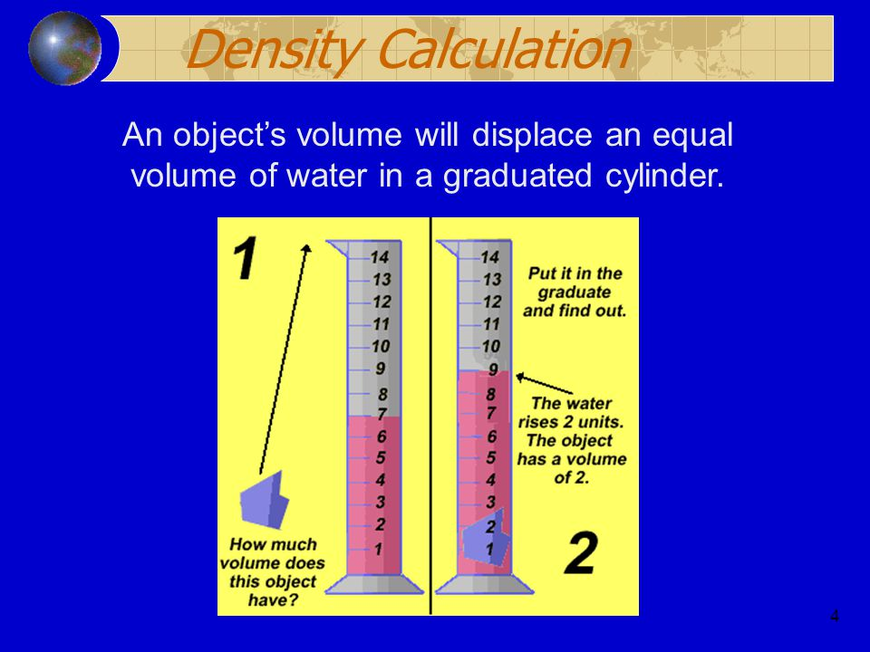 Density Calculation An object's volume will displace an equal volume of water in a graduated cylinder.