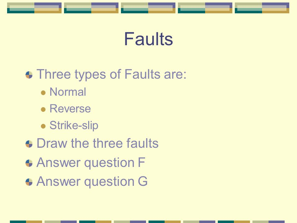Faults Three types of Faults are: Draw the three faults