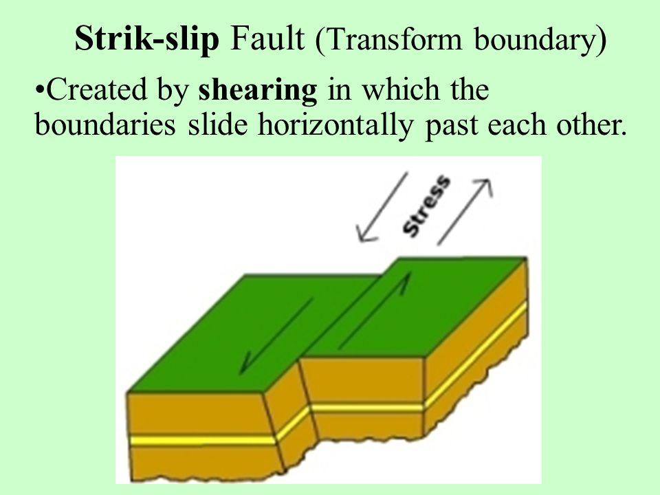 Strik-slip Fault (Transform boundary)