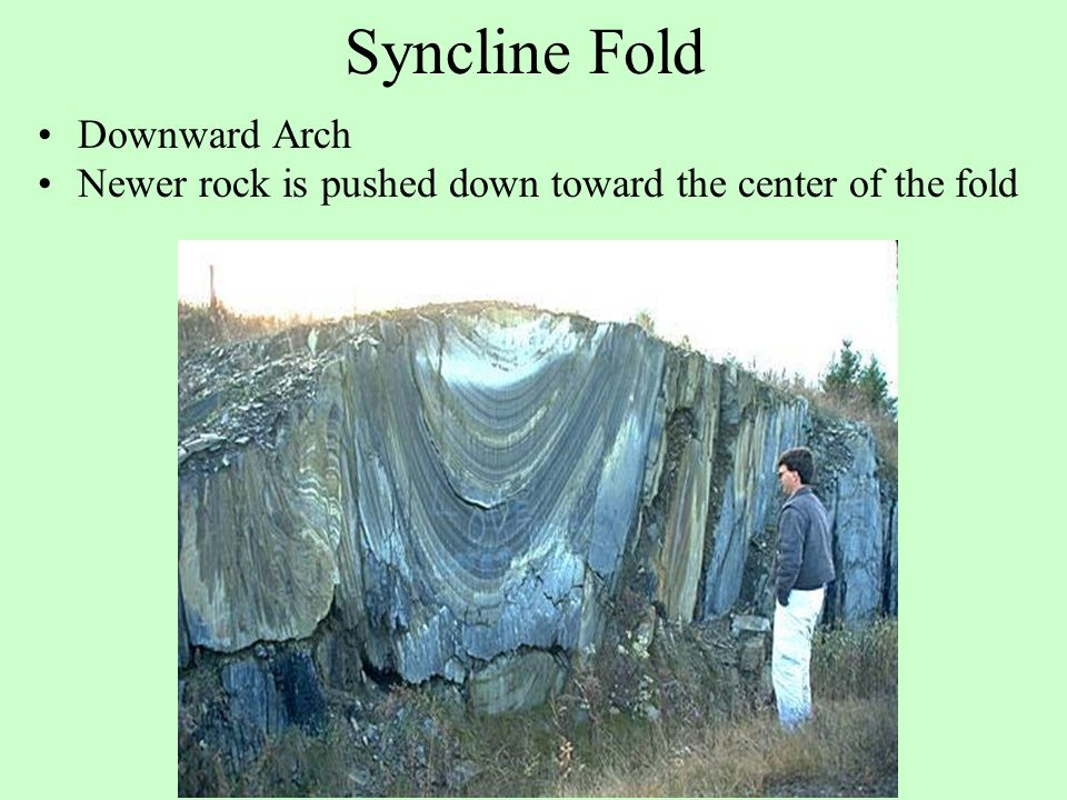Syncline Fold Downward Arch