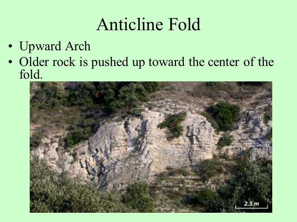 Anticline Fold Upward Arch