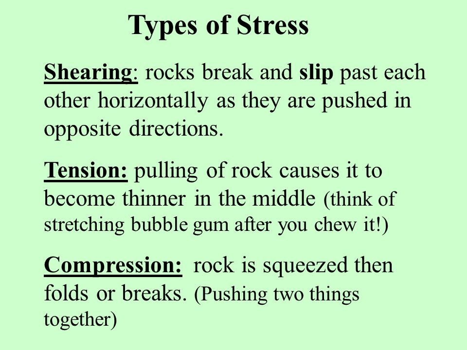 Types of Stress Shearing: rocks break and slip past each other horizontally as they are pushed in opposite directions.