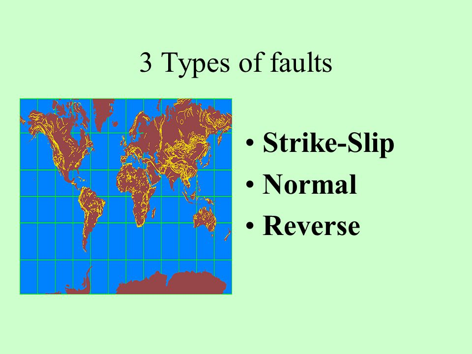 3 Types of faults Strike-Slip Normal Reverse